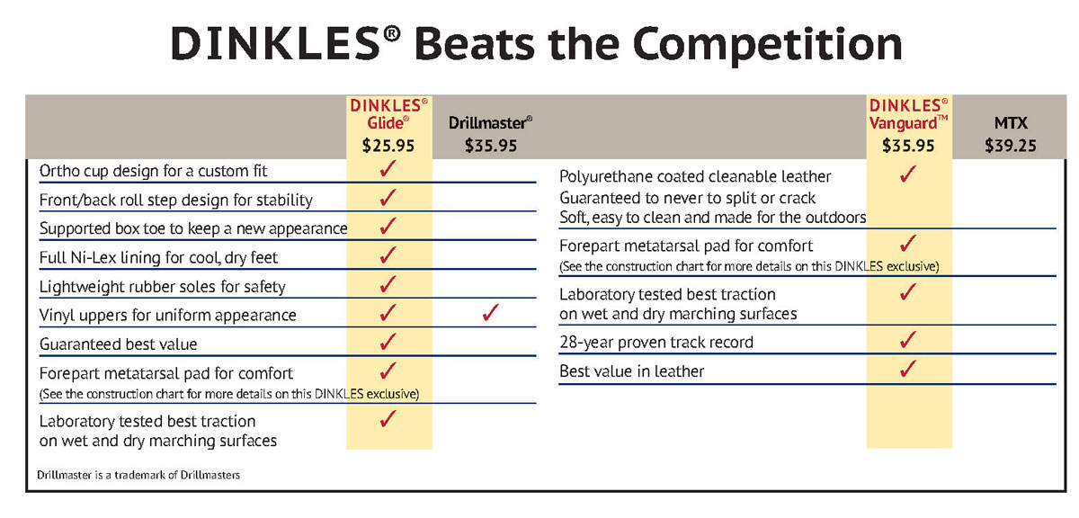 dinkles-beats-competition